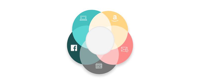 Omnichannel Marketing Series: A Beginner's Guide